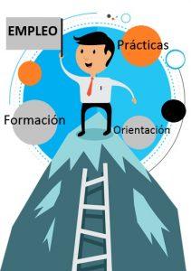 formación y empleo para universitarios