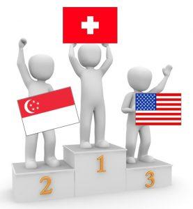 ranking-sobre-competitividad-fem-2016